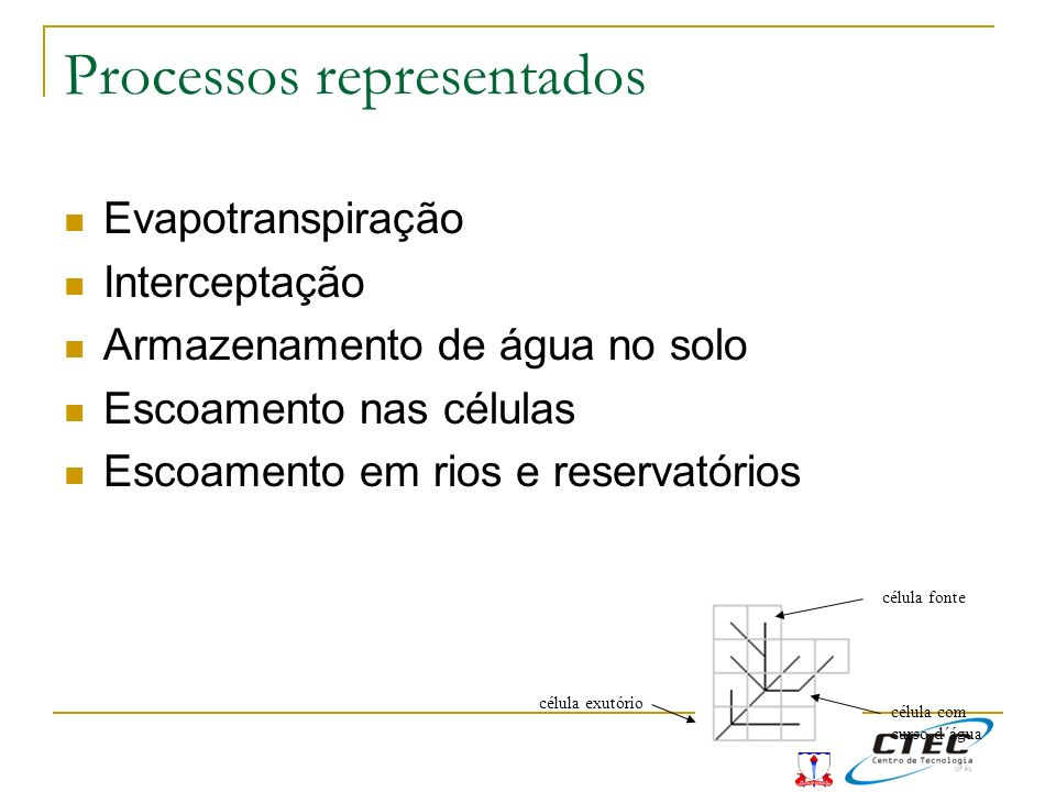 Processos representados Evapotranspiração Interceptação Armazenamento de água no solo Escoamento nas células Escoamento em rios e reservatórios célula