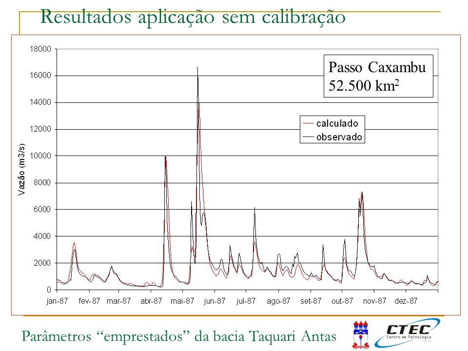 Resultados aplicação sem calibração Parâmetros emprestados da bacia Taquari Antas Passo Caxambu 52.500 km 2
