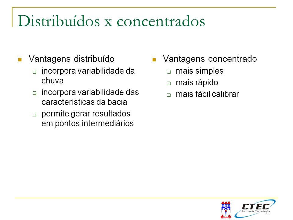 Distribuídos x concentrados Vantagens distribuído incorpora variabilidade da chuva incorpora variabilidade das características da bacia permite gerar