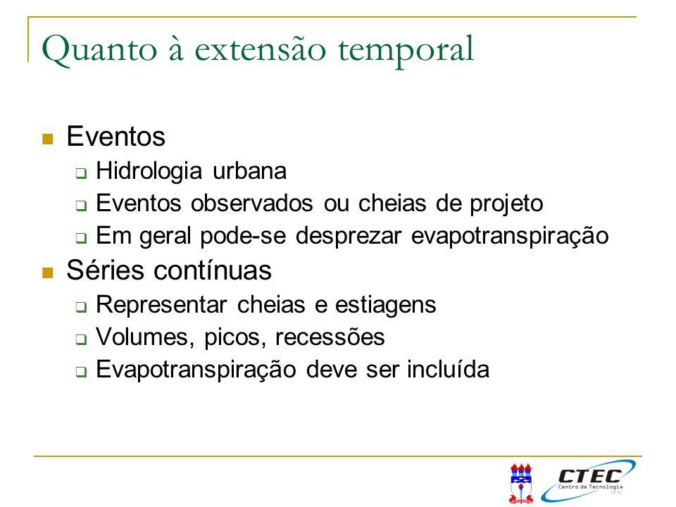 Quanto à extensão temporal Eventos Hidrologia urbana Eventos observados ou cheias de projeto Em geral pode-se desprezar evapotranspiração Séries contí