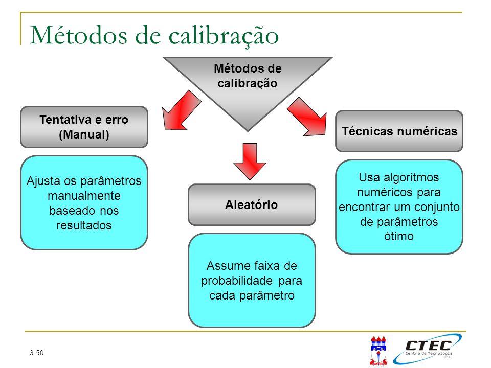 3:50 Métodos de calibração Métodos de calibração Tentativa e erro (Manual) Técnicas numéricas Aleatório Ajusta os parâmetros manualmente baseado nos r