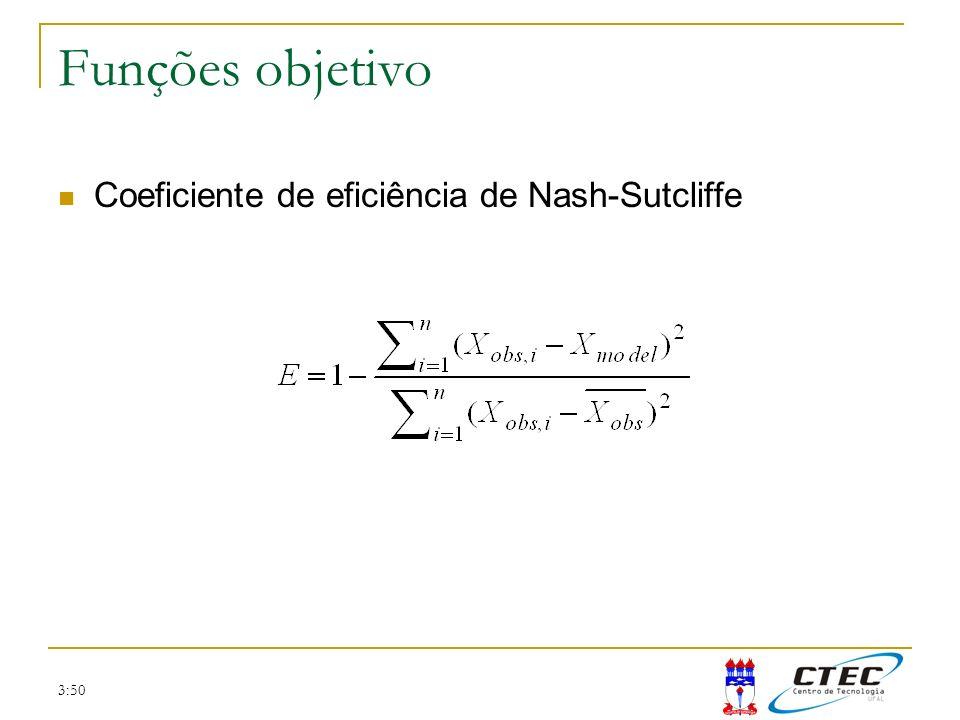 3:50 Funções objetivo Coeficiente de eficiência de Nash-Sutcliffe