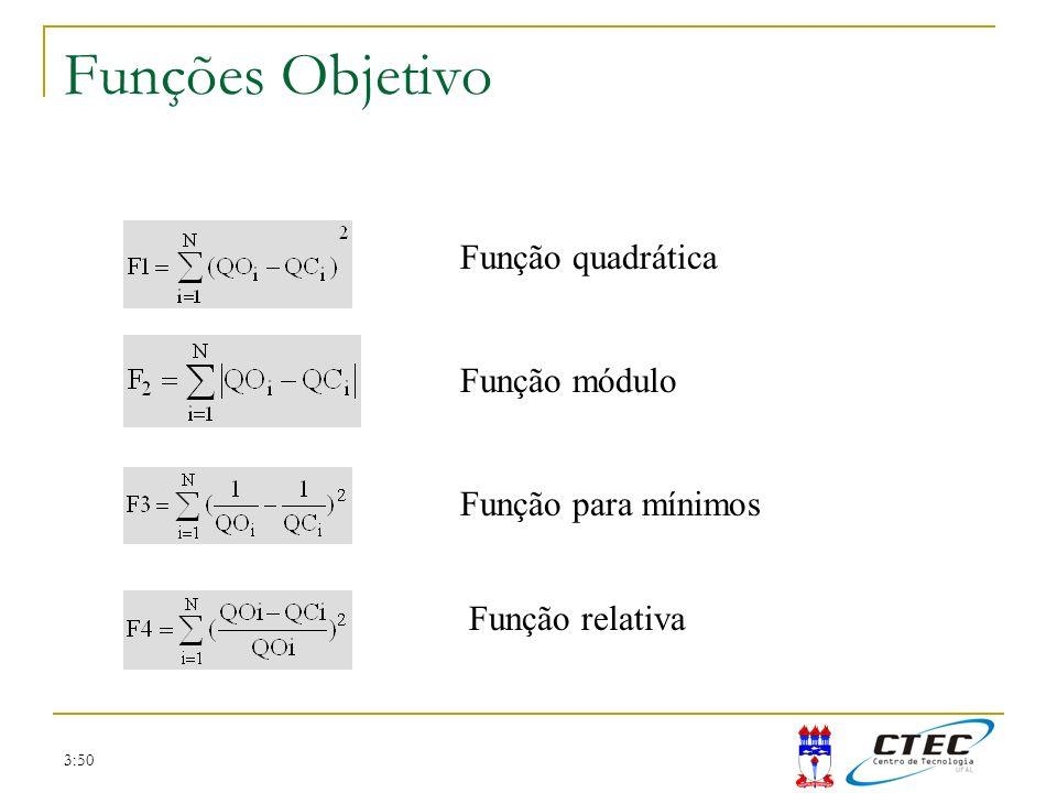 3:50 Funções Objetivo Função quadrática Função módulo Função para mínimos Função relativa
