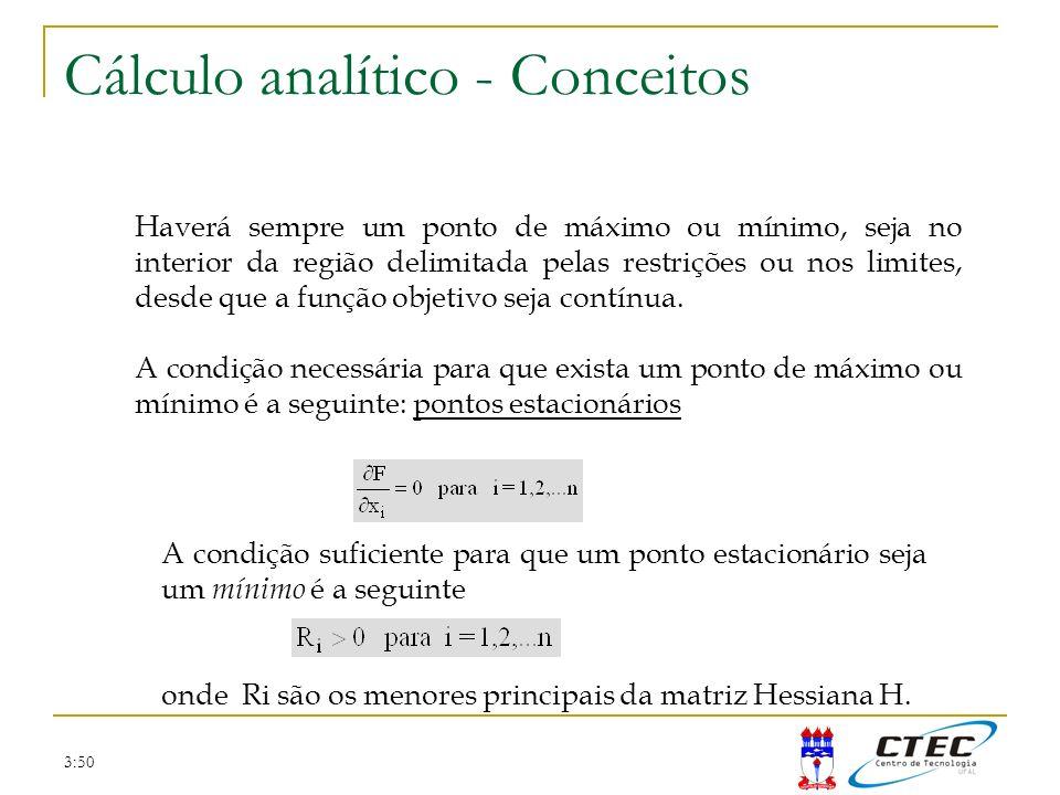 3:50 Haverá sempre um ponto de máximo ou mínimo, seja no interior da região delimitada pelas restrições ou nos limites, desde que a função objetivo se