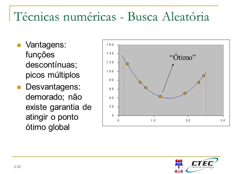 3:50 Técnicas numéricas - Busca Aleatória Vantagens: funções descontínuas; picos múltiplos Desvantagens: demorado; não existe garantia de atingir o po