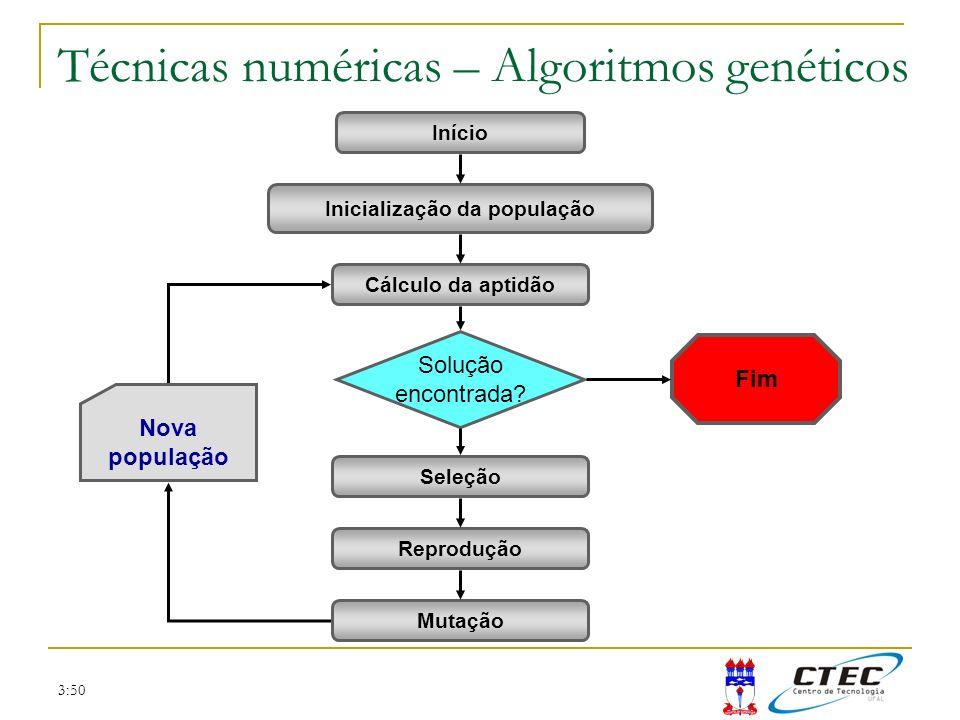 3:50 Técnicas numéricas – Algoritmos genéticos Início Inicialização da população Cálculo da aptidão Solução encontrada? Seleção Reprodução Mutação Fim