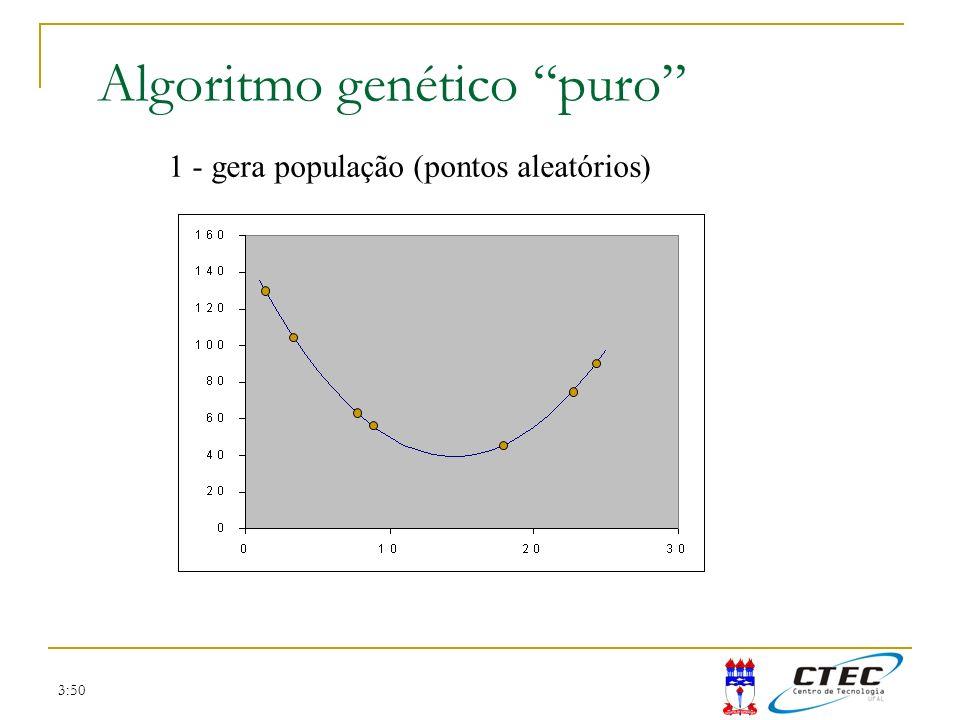3:50 Algoritmo genético puro 1 - gera população (pontos aleatórios)