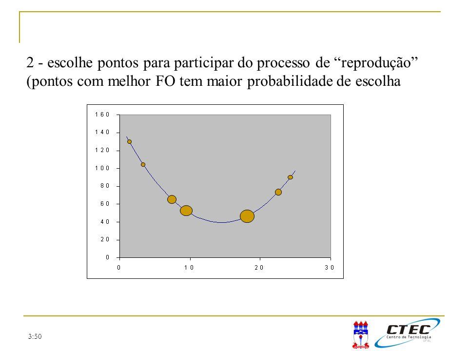 3:50 2 - escolhe pontos para participar do processo de reprodução (pontos com melhor FO tem maior probabilidade de escolha