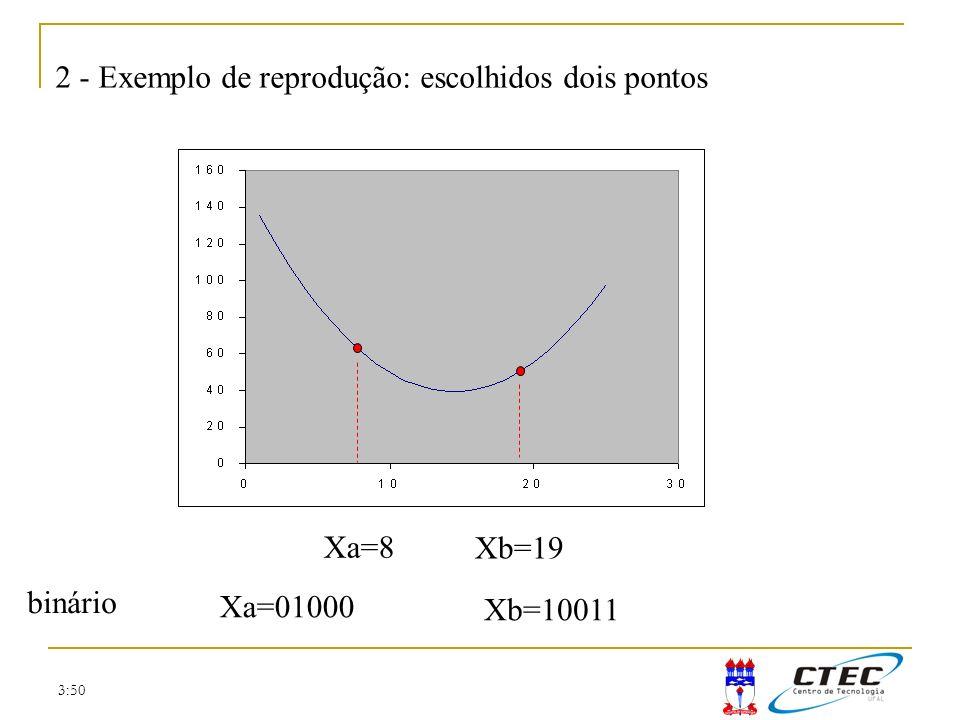 3:50 2 - Exemplo de reprodução: escolhidos dois pontos Xa=8 Xb=19 Xa=01000 binário Xb=10011