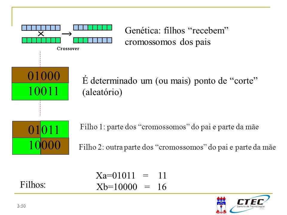 3:50 Genética: filhos recebem cromossomos dos pais 01000 10011 É determinado um (ou mais) ponto de corte (aleatório) Xa=01011 = 11 Xb=10000 = 16 01011