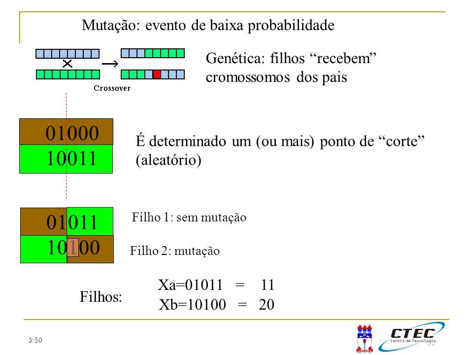 3:50 Genética: filhos recebem cromossomos dos pais 01000 10011 É determinado um (ou mais) ponto de corte (aleatório) Xa=01011 = 11 Xb=10100 = 20 01011