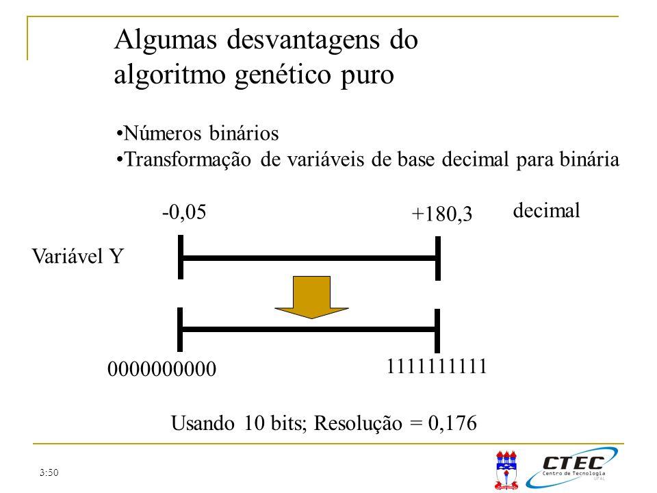3:50 Algumas desvantagens do algoritmo genético puro Números binários Transformação de variáveis de base decimal para binária Variável Y -0,05 +180,3