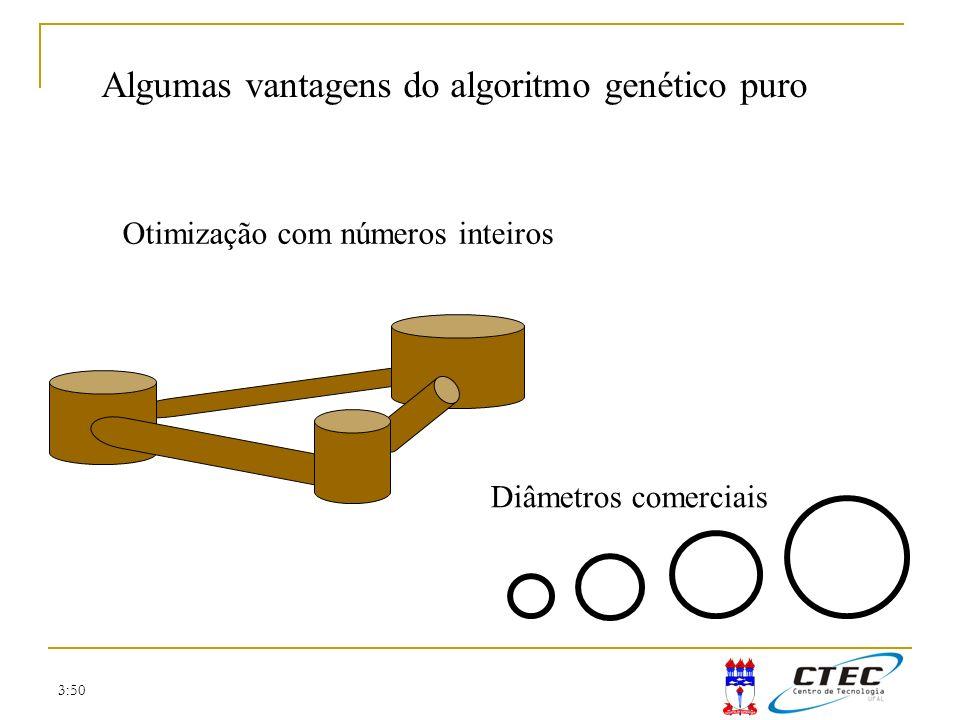 3:50 Algumas vantagens do algoritmo genético puro Otimização com números inteiros Diâmetros comerciais