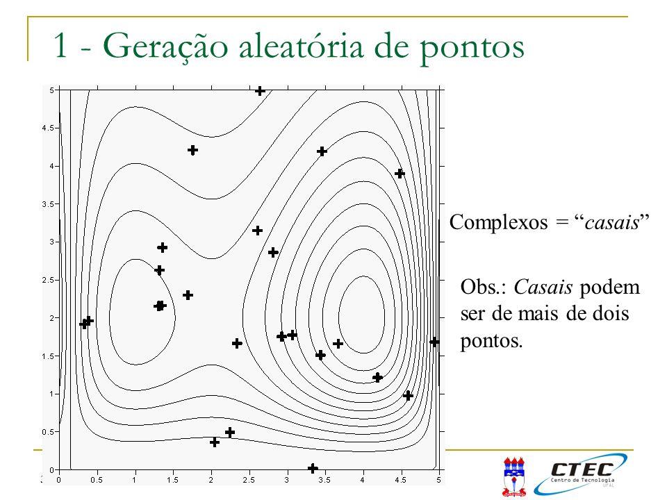 3:50 1 - Geração aleatória de pontos Complexos = casais Obs.: Casais podem ser de mais de dois pontos.