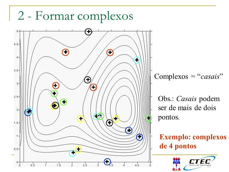 3:50 2 - Formar complexos Complexos = casais Obs.: Casais podem ser de mais de dois pontos. Exemplo: complexos de 4 pontos