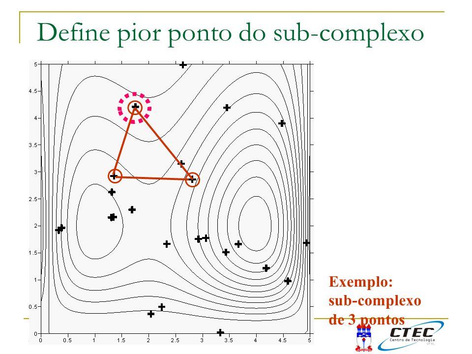 3:50 Define pior ponto do sub-complexo Exemplo: sub-complexo de 3 pontos