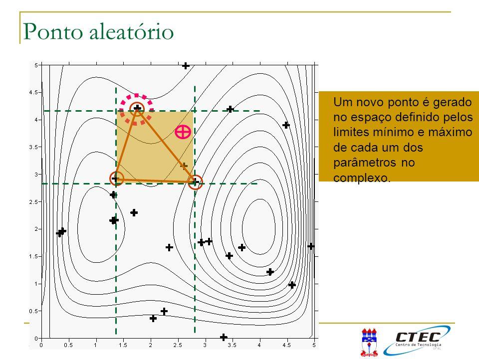 3:50 Um novo ponto é gerado no espaço definido pelos limites mínimo e máximo de cada um dos parâmetros no complexo. Ponto aleatório