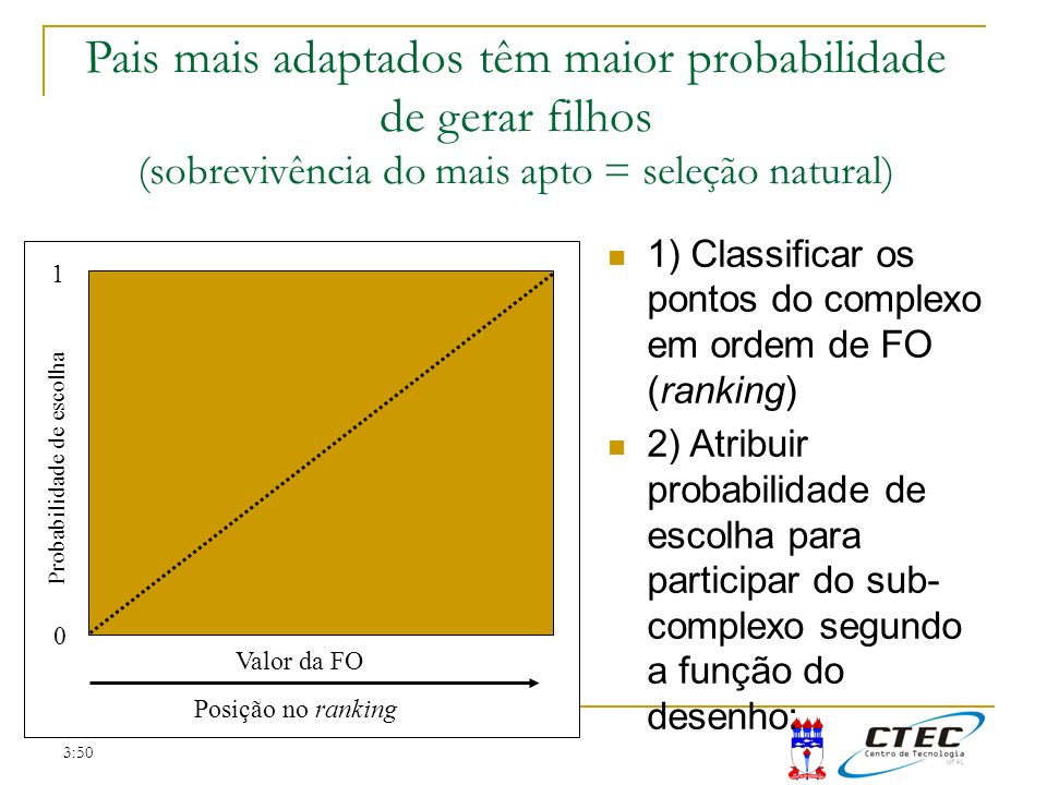 3:50 Pais mais adaptados têm maior probabilidade de gerar filhos (sobrevivência do mais apto = seleção natural) 1) Classificar os pontos do complexo e
