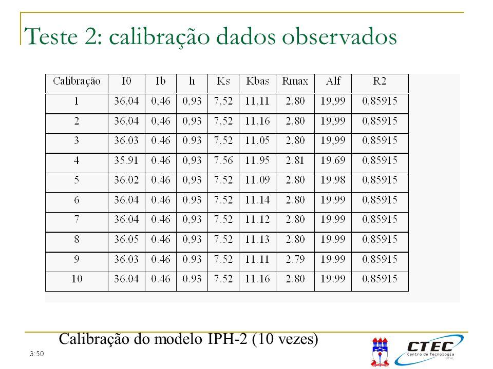3:50 Calibração do modelo IPH-2 (10 vezes) Teste 2: calibração dados observados