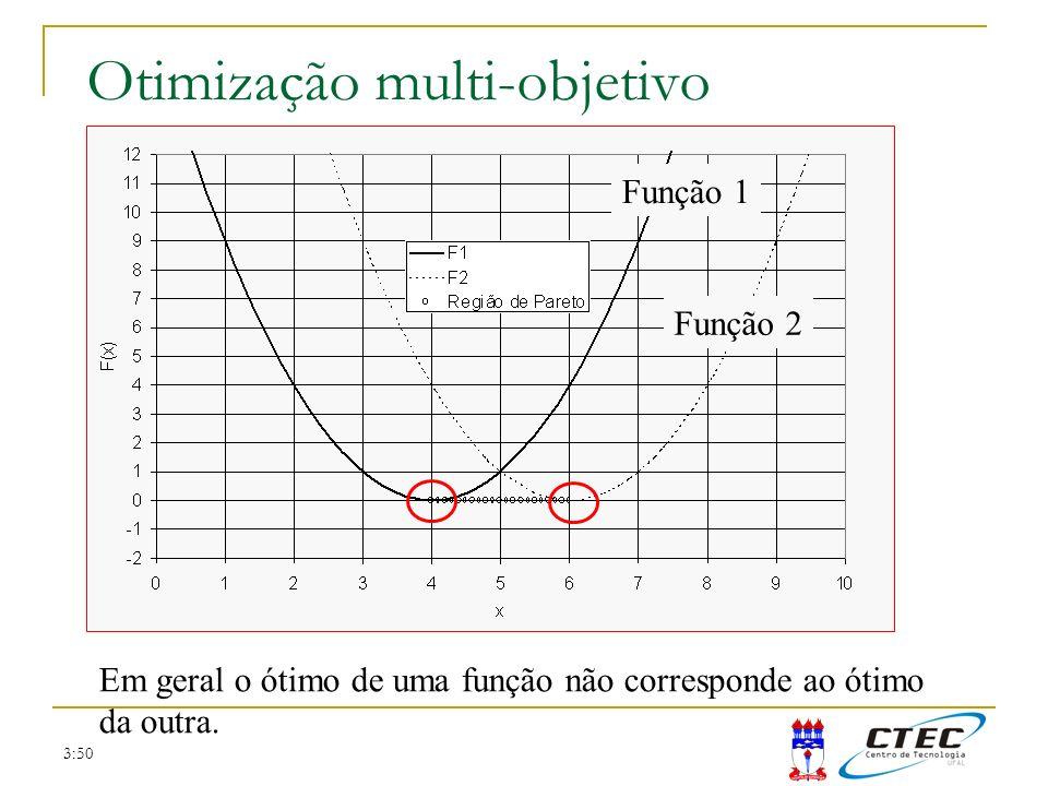 3:50 Otimização multi-objetivo Em geral o ótimo de uma função não corresponde ao ótimo da outra. Função 1 Função 2