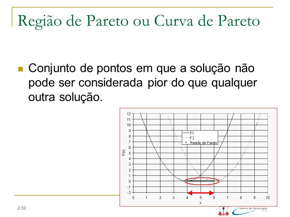 3:50 Conjunto de pontos em que a solução não pode ser considerada pior do que qualquer outra solução. Região de Pareto ou Curva de Pareto