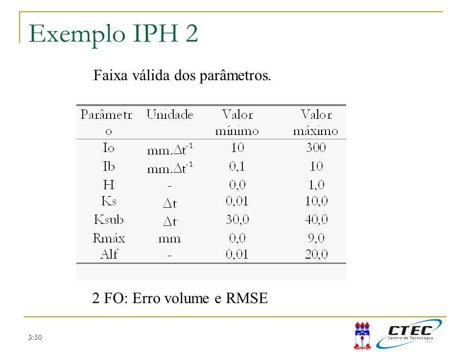 3:50 Exemplo IPH 2 2 FO: Erro volume e RMSE Faixa válida dos parâmetros.
