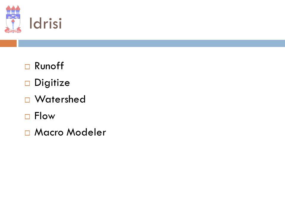 Macro Modeler