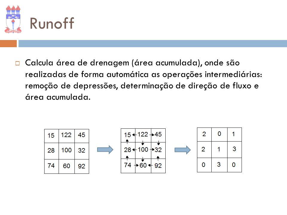 Runoff Calcula área de drenagem (área acumulada), onde são realizadas de forma automática as operações intermediárias: remoção de depressões, determinação de direção de fluxo e área acumulada.