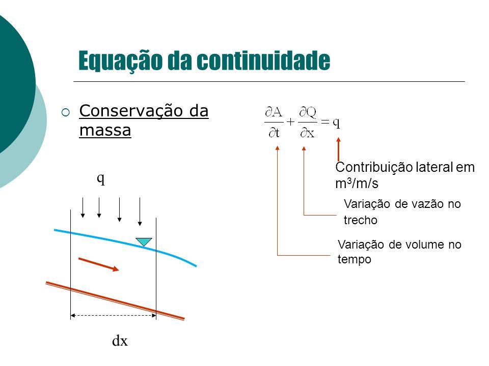 Equação da continuidade Conservação da massa q dx Contribuição lateral em m 3 /m/s Variação de vazão no trecho Variação de volume no tempo