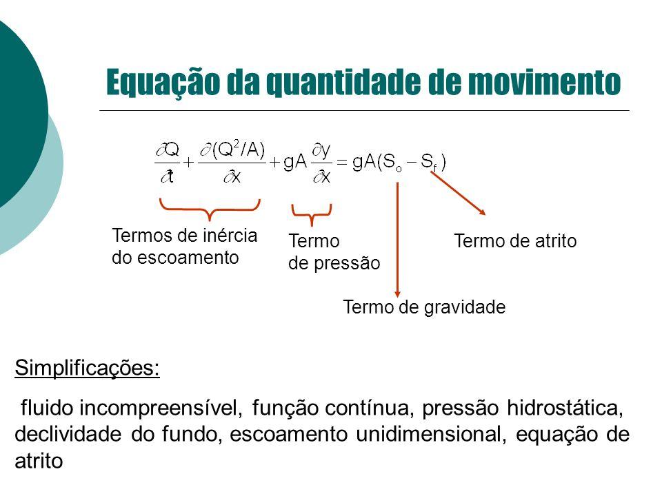 Termos de inércia do escoamento Termo de pressão Termo de gravidade Termo de atrito Simplificações: fluido incompreensível, função contínua, pressão h