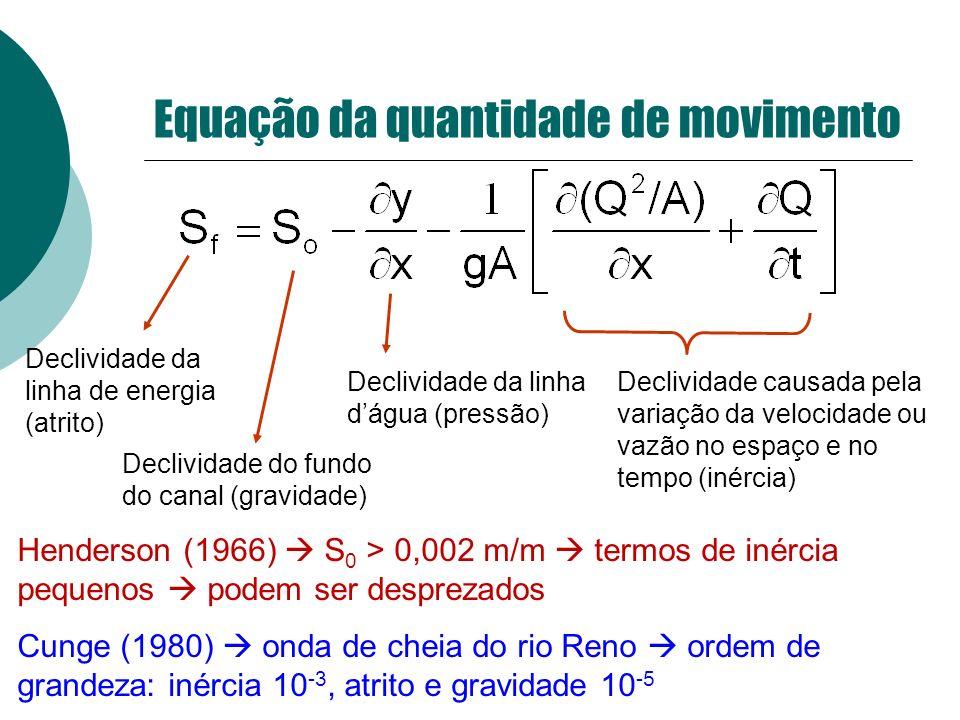 Equação da quantidade de movimento Declividade da linha de energia (atrito) Declividade do fundo do canal (gravidade) Declividade da linha dágua (pres