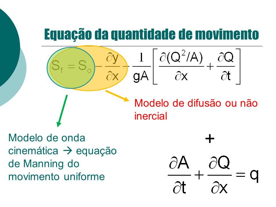 Equação da quantidade de movimento + Modelo de difusão ou não inercial Modelo de onda cinemática equação de Manning do movimento uniforme