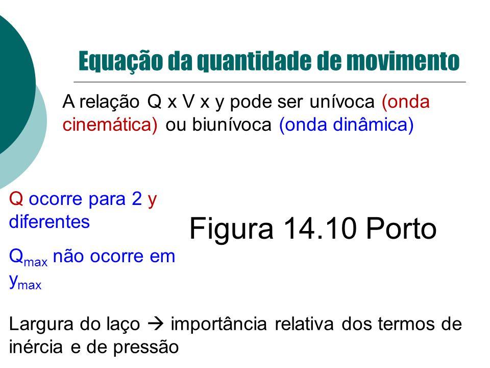 Equação da quantidade de movimento Figura 14.10 Porto A relação Q x V x y pode ser unívoca (onda cinemática) ou biunívoca (onda dinâmica) Largura do l