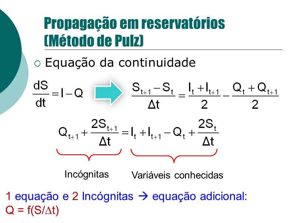 Propagação em reservatórios (Método de Pulz) Equação da continuidade Variáveis conhecidas Incógnitas 1 equação e 2 Incógnitas equação adicional: Q = f