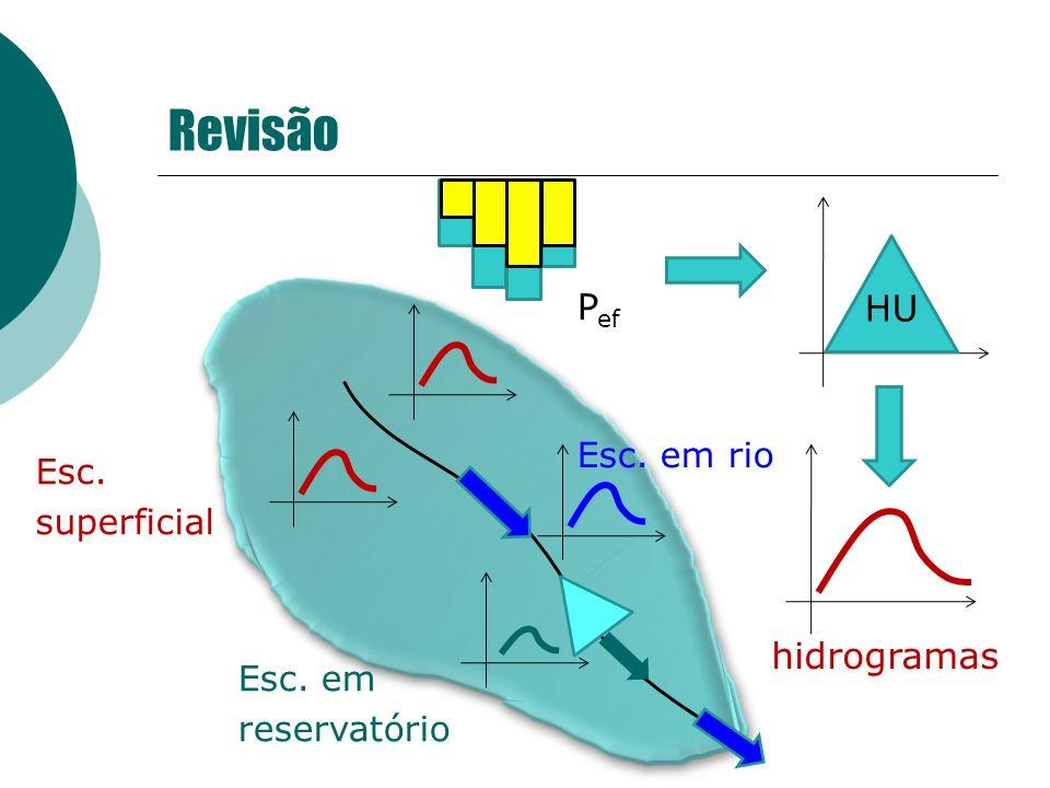 Revisão HU P ef hidrogramas Esc. superficial Esc. em rio Esc. em reservatório