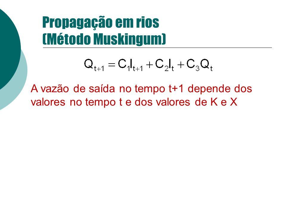 Propagação em rios (Método Muskingum) A vazão de saída no tempo t+1 depende dos valores no tempo t e dos valores de K e X