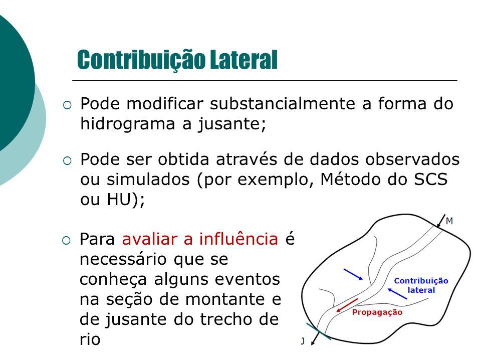 Contribuição Lateral Pode modificar substancialmente a forma do hidrograma a jusante; Pode ser obtida através de dados observados ou simulados (por ex