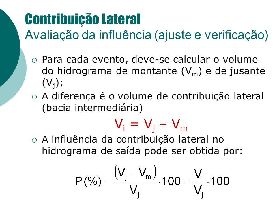 Contribuição Lateral Avaliação da influência (ajuste e verificação) Para cada evento, deve-se calcular o volume do hidrograma de montante (V m ) e de