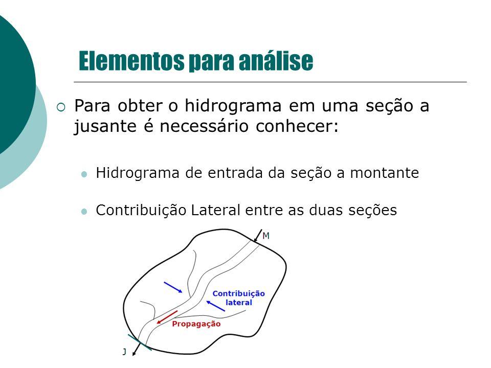 Elementos para análise Para obter o hidrograma em uma seção a jusante é necessário conhecer: Hidrograma de entrada da seção a montante Contribuição La