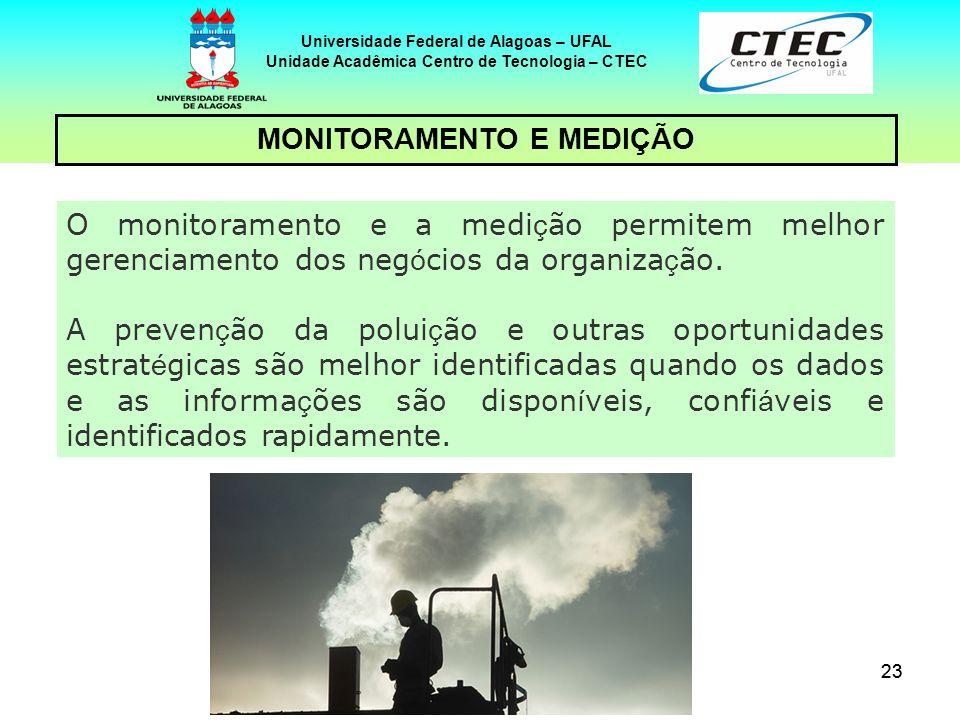 23 Universidade Federal de Alagoas – UFAL Unidade Acadêmica Centro de Tecnologia – CTEC MONITORAMENTO E MEDIÇÃO O monitoramento e a medi ç ão permitem