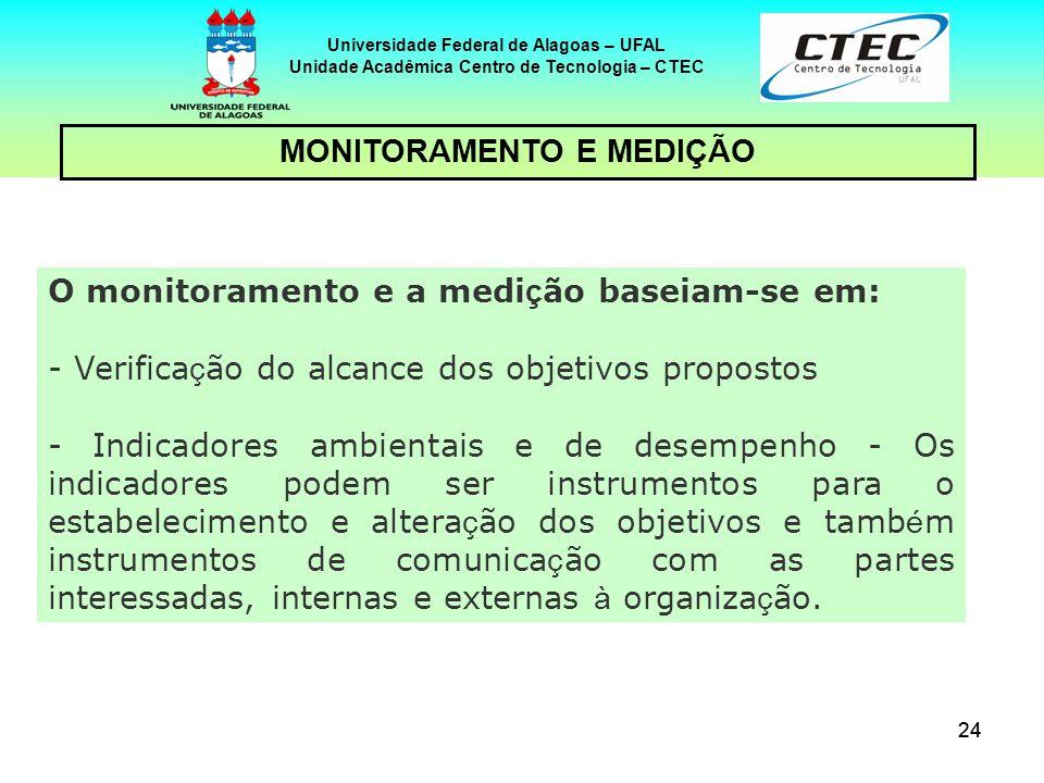 24 Universidade Federal de Alagoas – UFAL Unidade Acadêmica Centro de Tecnologia – CTEC MONITORAMENTO E MEDIÇÃO O monitoramento e a medi ç ão baseiam-