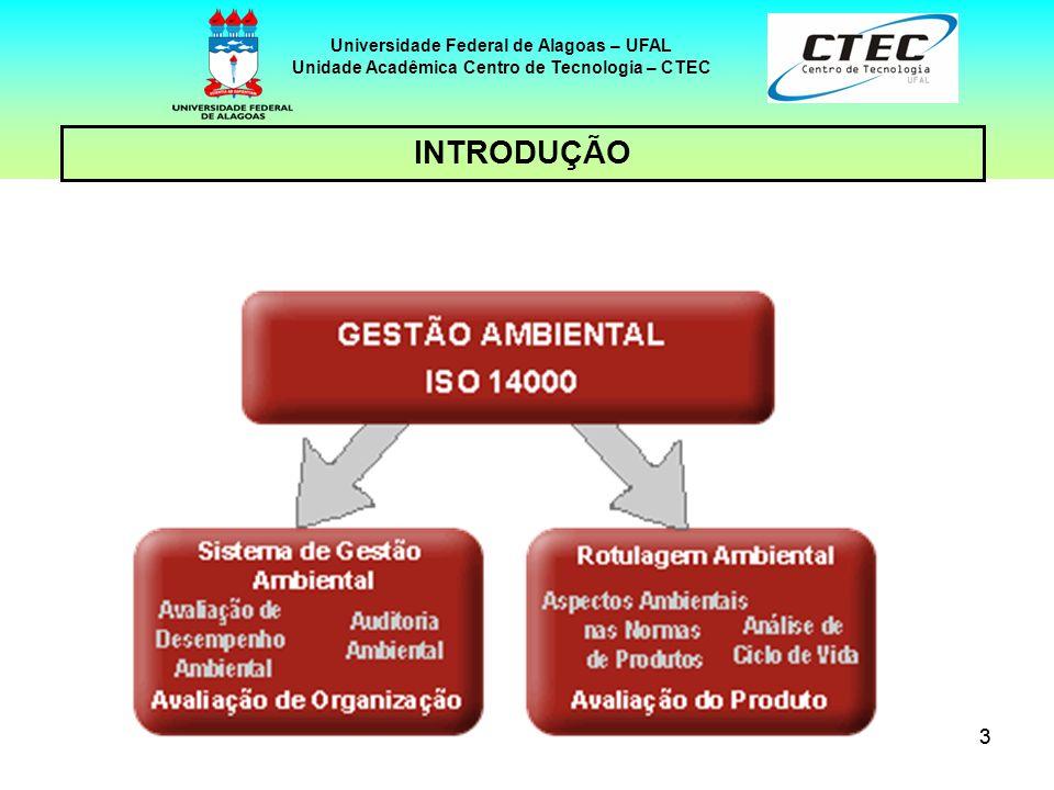 14 Universidade Federal de Alagoas – UFAL Unidade Acadêmica Centro de Tecnologia – CTEC ABNT NBR ISO 14001 Identifica ç ão do potencial para acidentes e emergências em á reas cr í ticas.