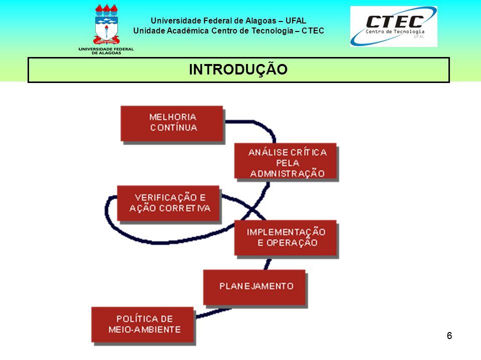 17 Universidade Federal de Alagoas – UFAL Unidade Acadêmica Centro de Tecnologia – CTEC ABNT NBR ISO 14001 Treinamento da equipe interna, disponibiliza ç ão e manuten ç ão dos equipamentos no sistemas de emergências.