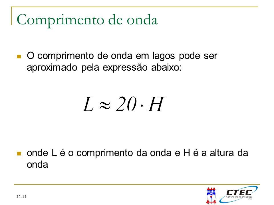 Comprimento de onda O comprimento de onda em lagos pode ser aproximado pela expressão abaixo: onde L é o comprimento da onda e H é a altura da onda
