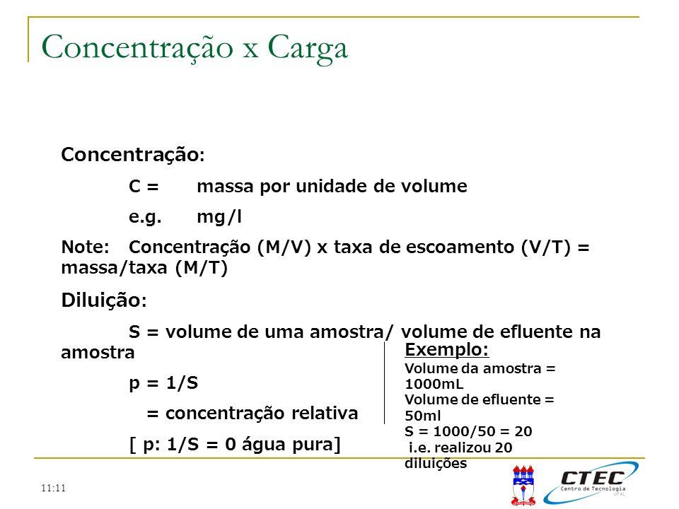 11:11 Concentração : C = massa por unidade de volume e.g. mg/l Note: Concentração (M/V) x taxa de escoamento (V/T) = massa/taxa (M/T) Diluição : S = v