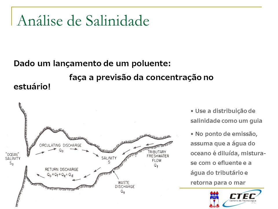 11:11 Dado um lançamento de um poluente: faça a previsão da concentração no estuário! Use a distribuição de salinidade como um guia No ponto de emissã