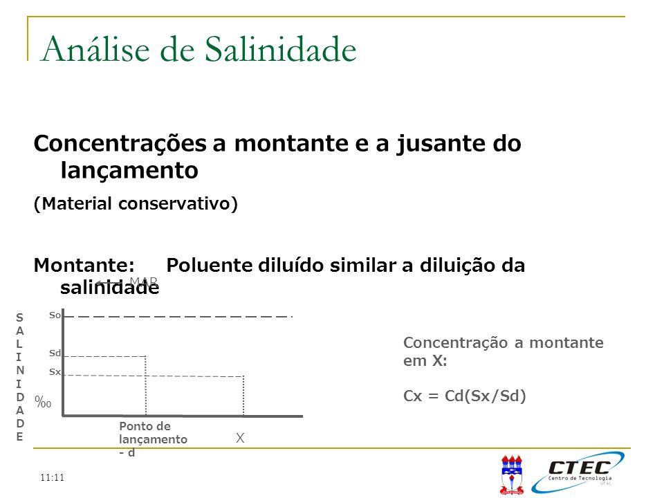 11:11 Concentrações a montante e a jusante do lançamento (Material conservativo) Montante: Poluente diluído similar a diluição da salinidade MAR Ponto