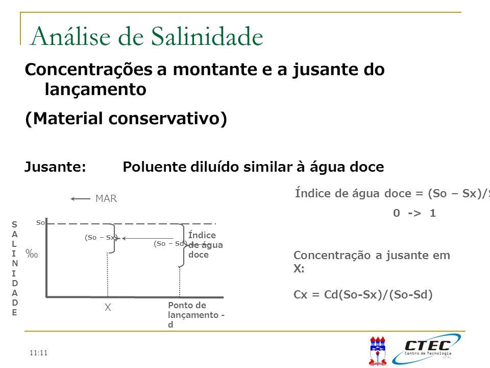 11:11 Concentrações a montante e a jusante do lançamento (Material conservativo) Jusante: Poluente diluído similar à água doce MAR Ponto de lançamento