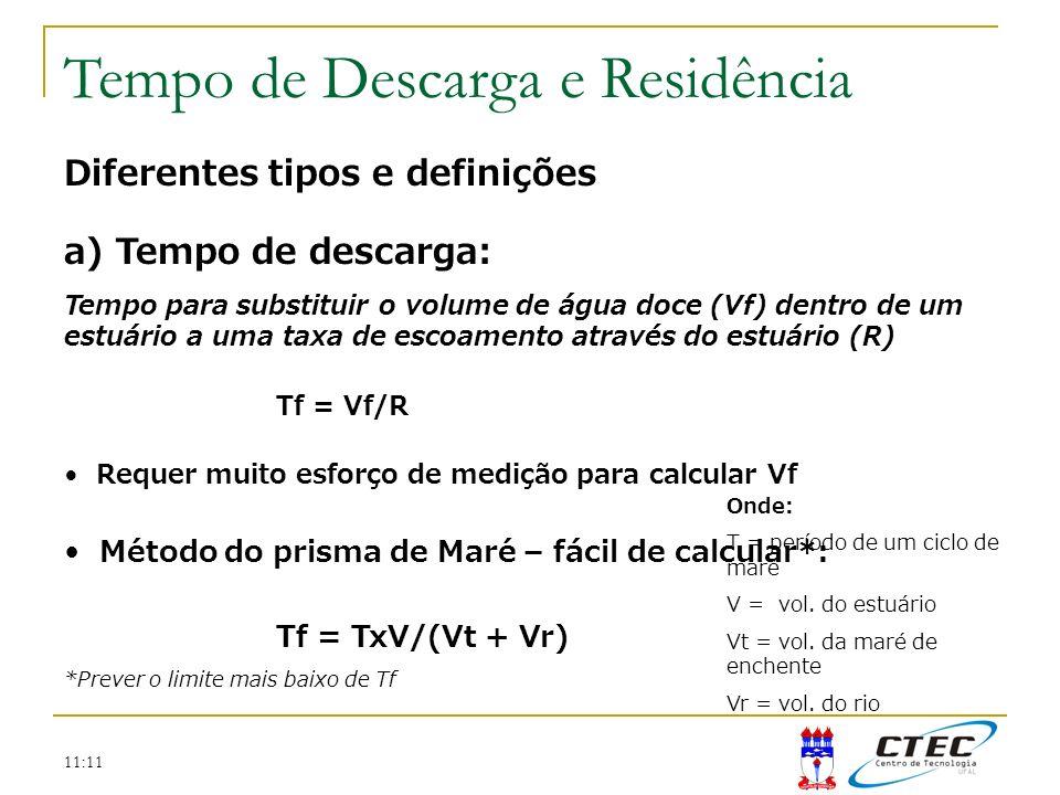 11:11 Diferentes tipos e definições a) Tempo de descarga: Tempo para substituir o volume de água doce (Vf) dentro de um estuário a uma taxa de escoame