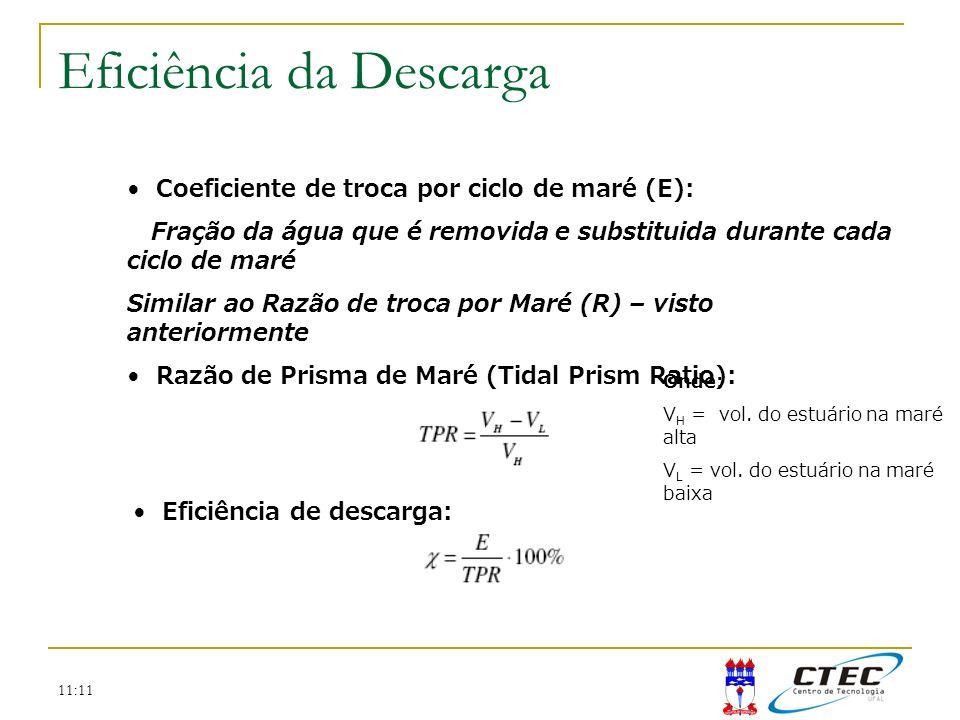 11:11 Coeficiente de troca por ciclo de maré (E): Fração da água que é removida e substituida durante cada ciclo de maré Similar ao Razão de troca por